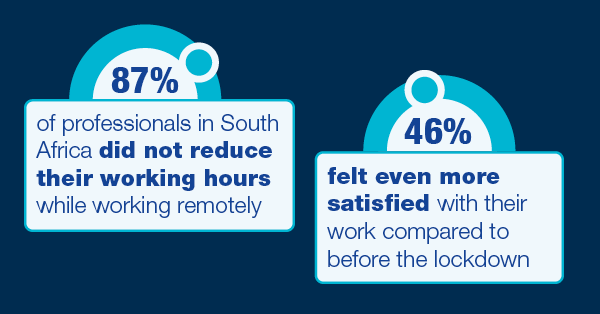 Dramatic increase in remote working in South Africa